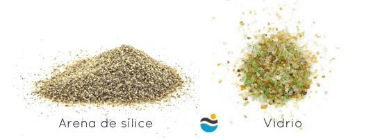 arena de silice vs vidrio